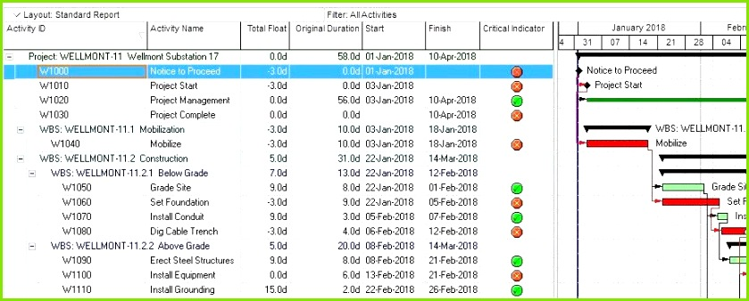 Excel Arbeitszeit Berechnen Vorlage Design Fahrtenbuch Vorlage Excel Erfreulich Luxus Excel Vorlage Lohnabrechnung Abbildung