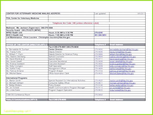 Wohnungsübergabeprotokoll formular Word Kündigung Arbeit Vorlage