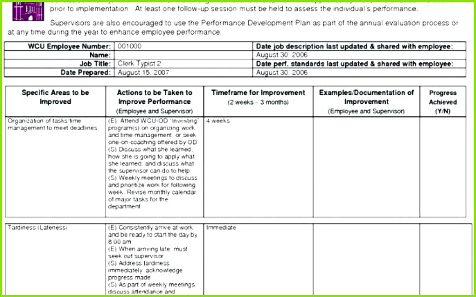 0d Management Review Vorlage 54 Lovely Management Review Template D9k