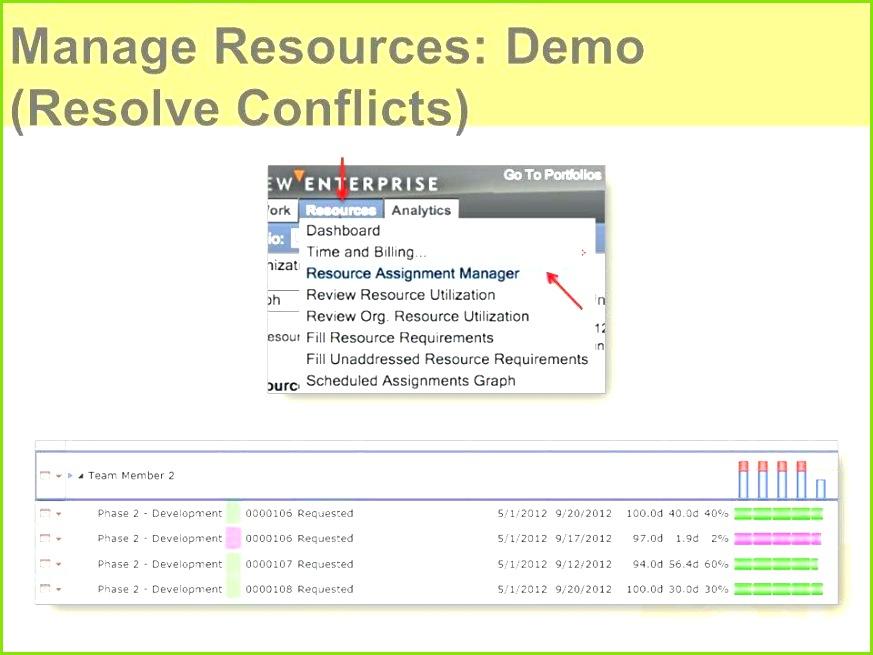 Management Review Vorlage Program Management Review Template – Flybymedia