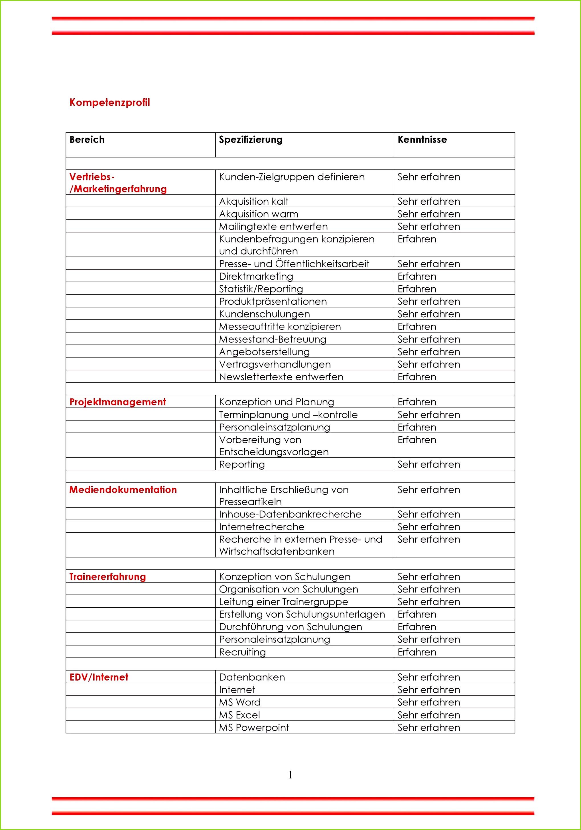 kaufmännische Angestellte Beispiel Anschreiben Initiativbewerbung Formulierung Qualifikationsprofil
