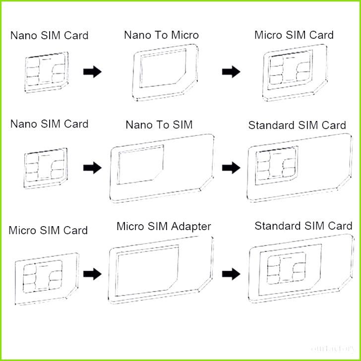 Gallery Micro to Nano Sim Template Luxury Karta Nanosim Od orange O Co Chodzi