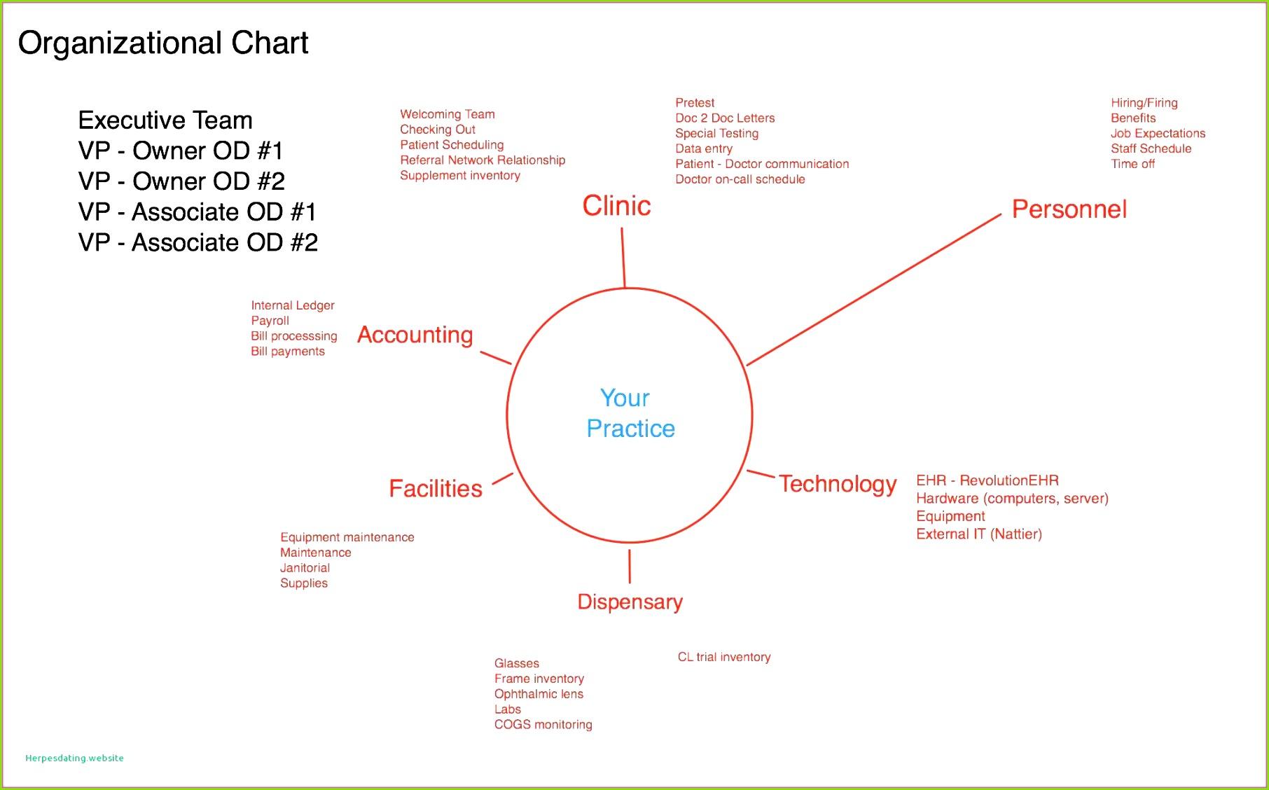 Gantt Chart Template Open fice or Kalender Erstellen Excel Produktfotos Excel Kalender Vorlage