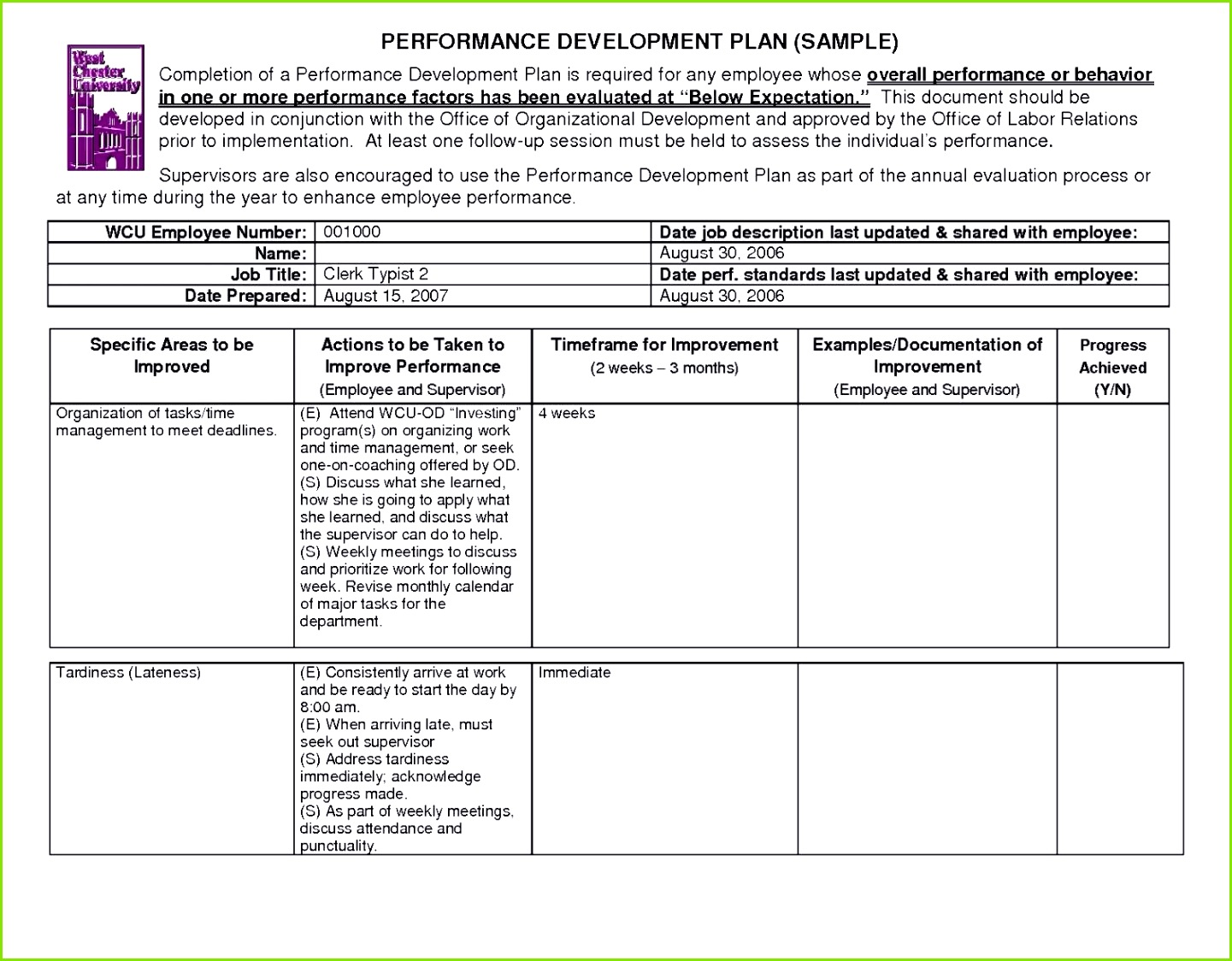 Business Model Template Excel Best Business Plan Excel Template Free Download 95 Performance
