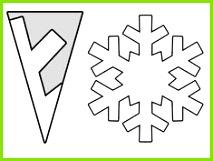 Kreative Schneeflocken basteln 50 einfache Ideen für festliche Weihnachtsdeko