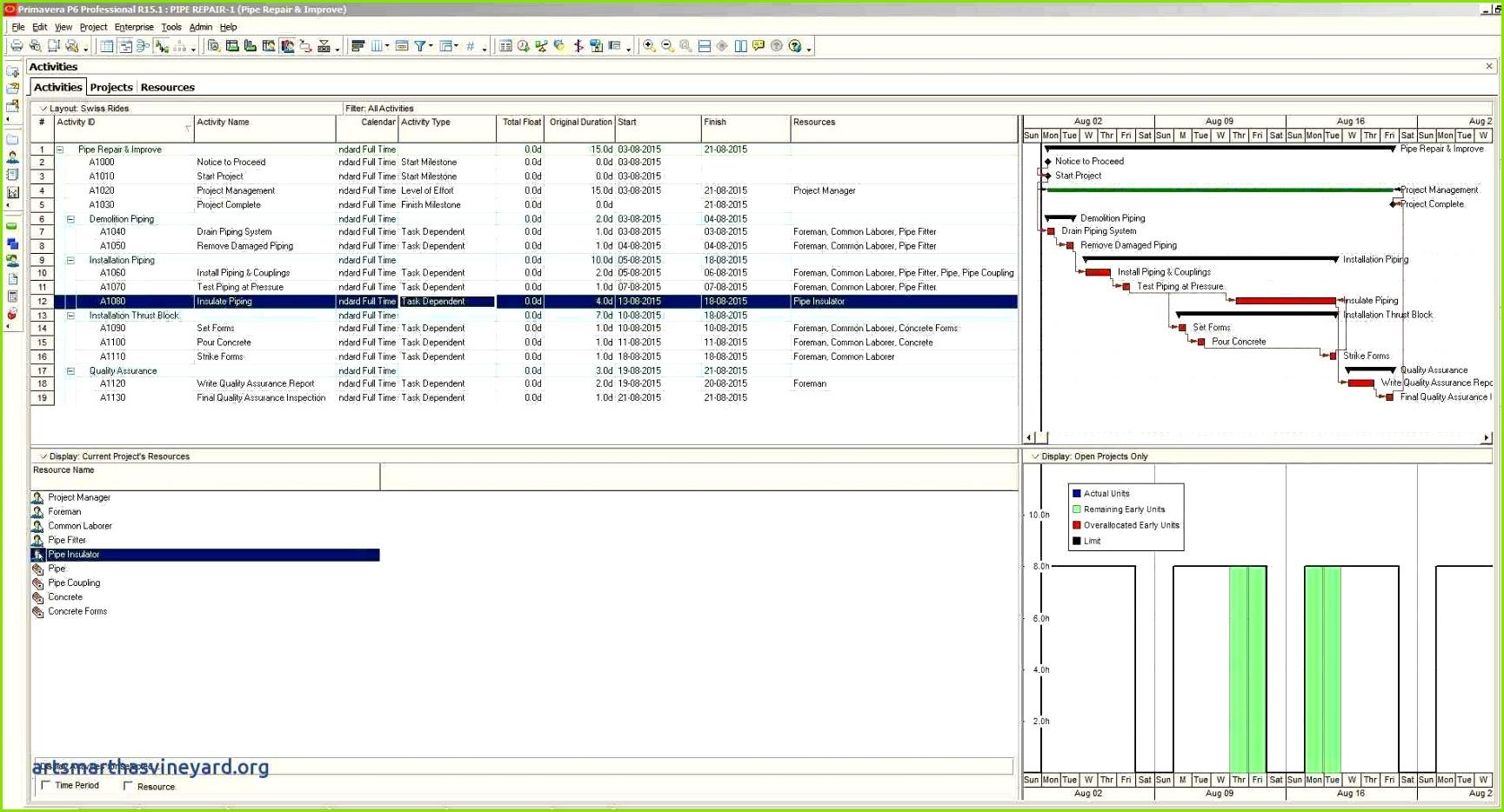 Professionelle Powerpoint Vorlagen Herunterladbare Executive Summary Ppt Template Inspirational Powerpoint Dashboard 30 Die Besten Professionelle