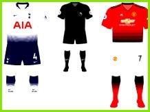 Premier League kit tracker – Gameweek 22