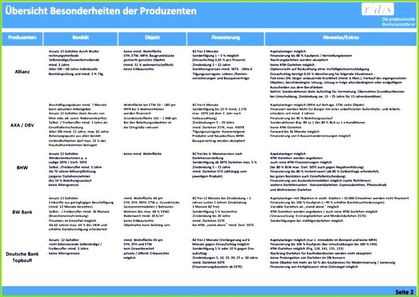 Beispiel Business Darlehensvertrag Muster Kostenlos Pdf Brief übersicht Besonderheiten Der Produzenten Pdf