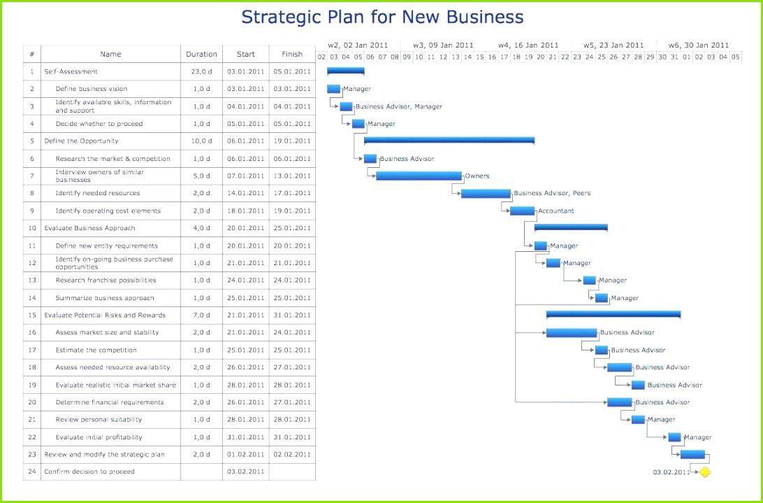 Marketingplan Vorlage Vorlage Und Muster Shipping Label Template
