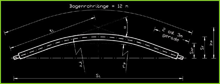 Segment s L in m Tangente t L in m Höhe h P in m Radius INHALTSVERZEICHNIS 2 STARRE VERBUNDSYSTEME 3 FLEXIBLE VERBUNDSYSTEME Prufanweisung Sichtprufung
