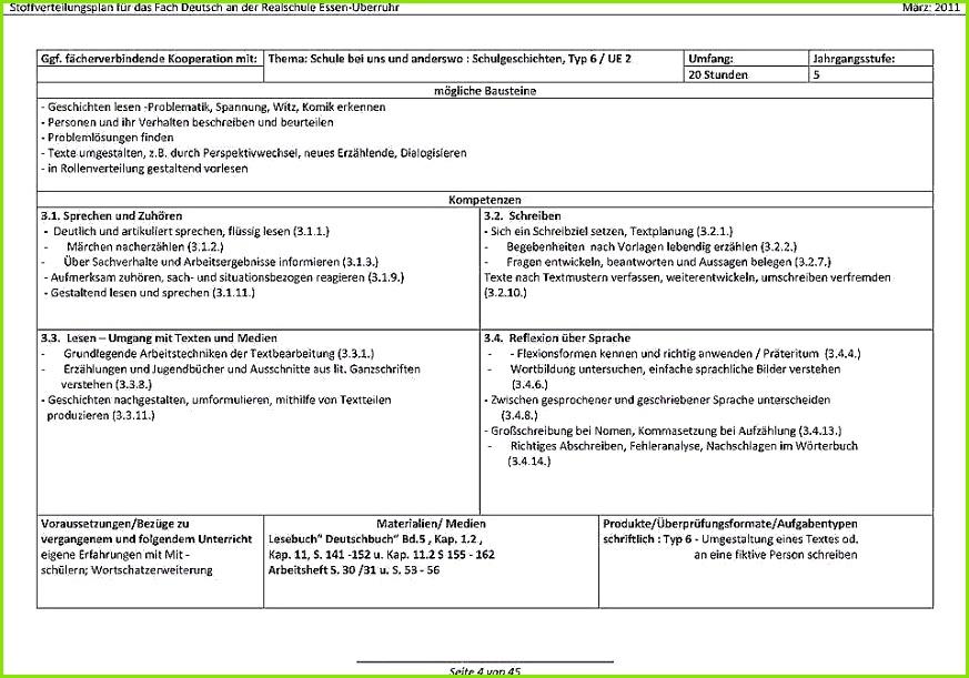 Reklamationsmanagement Vorlage Elegante Gemütlich Fehleranalyse Vorlage Ideen Entry Level Resume