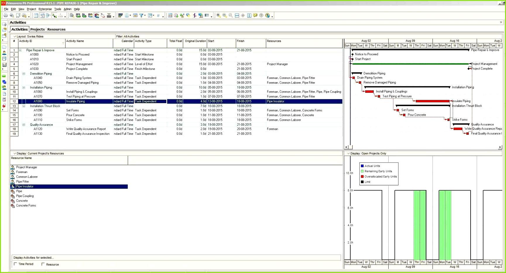 Initiativbewerbung Vorlage Inspirierend Bewerbung software Luxus Lebenslauf Schablone Best Muster Erstellen Initiativbewerbung