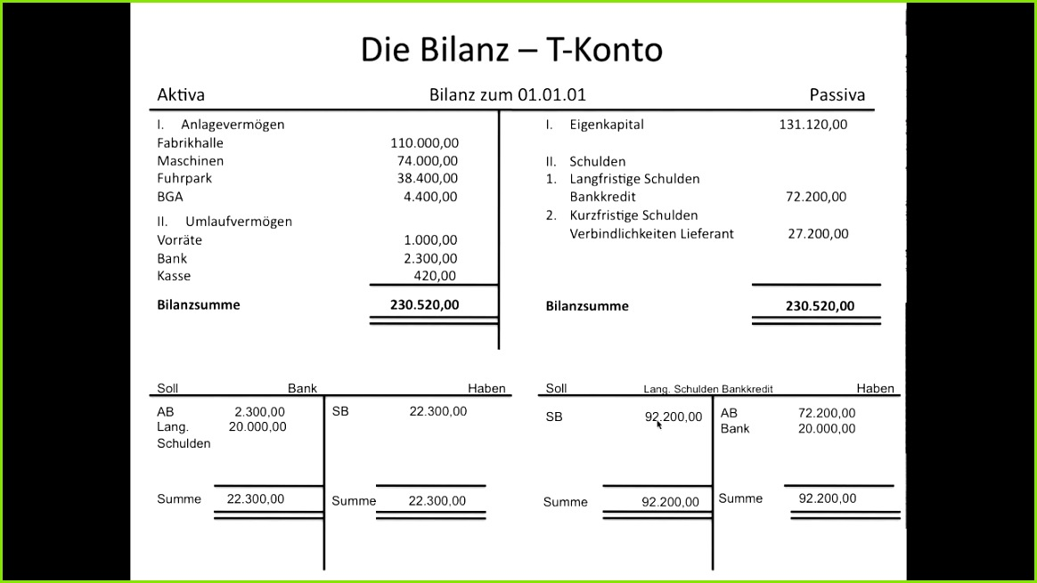 Bilanz in T Konto T Konto Anfangsbestand Schlussbestand BWR Grundlagen FOS BOS