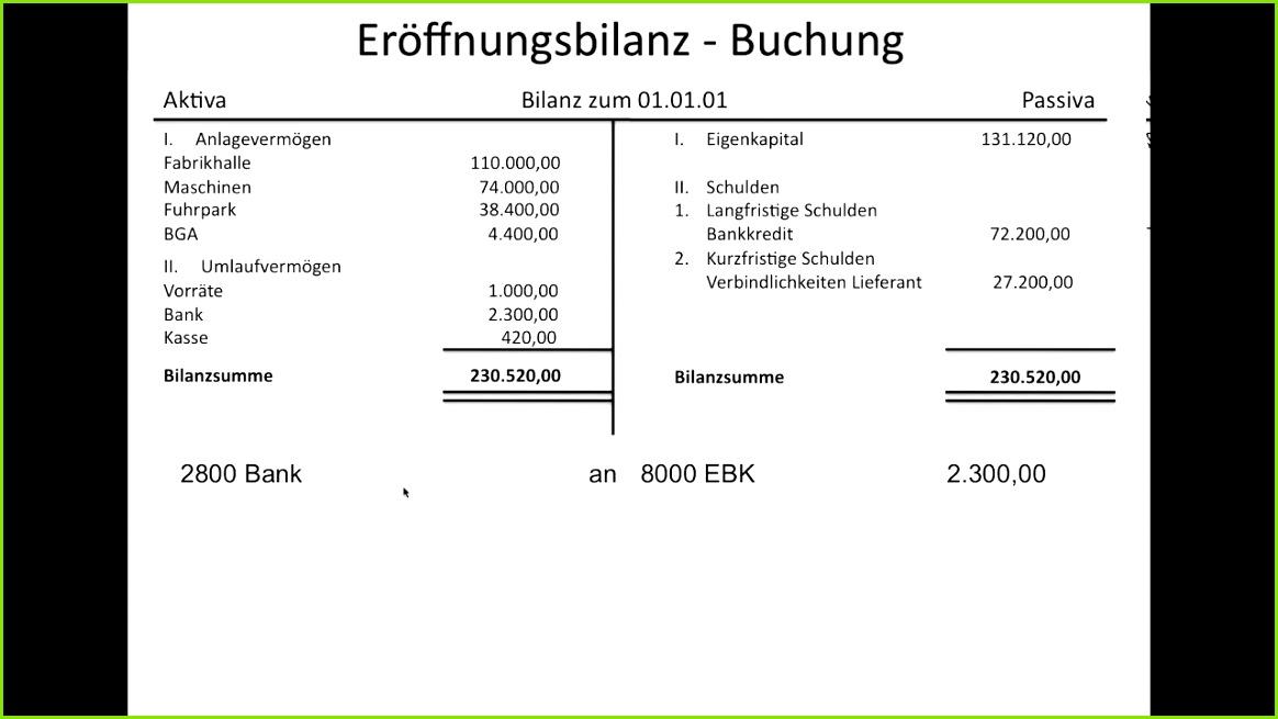 Eröffnungsbilanz Eröffnungsbilanzkonto Eröffnungsbuchungen Konto 8000 EBK FOS BOS