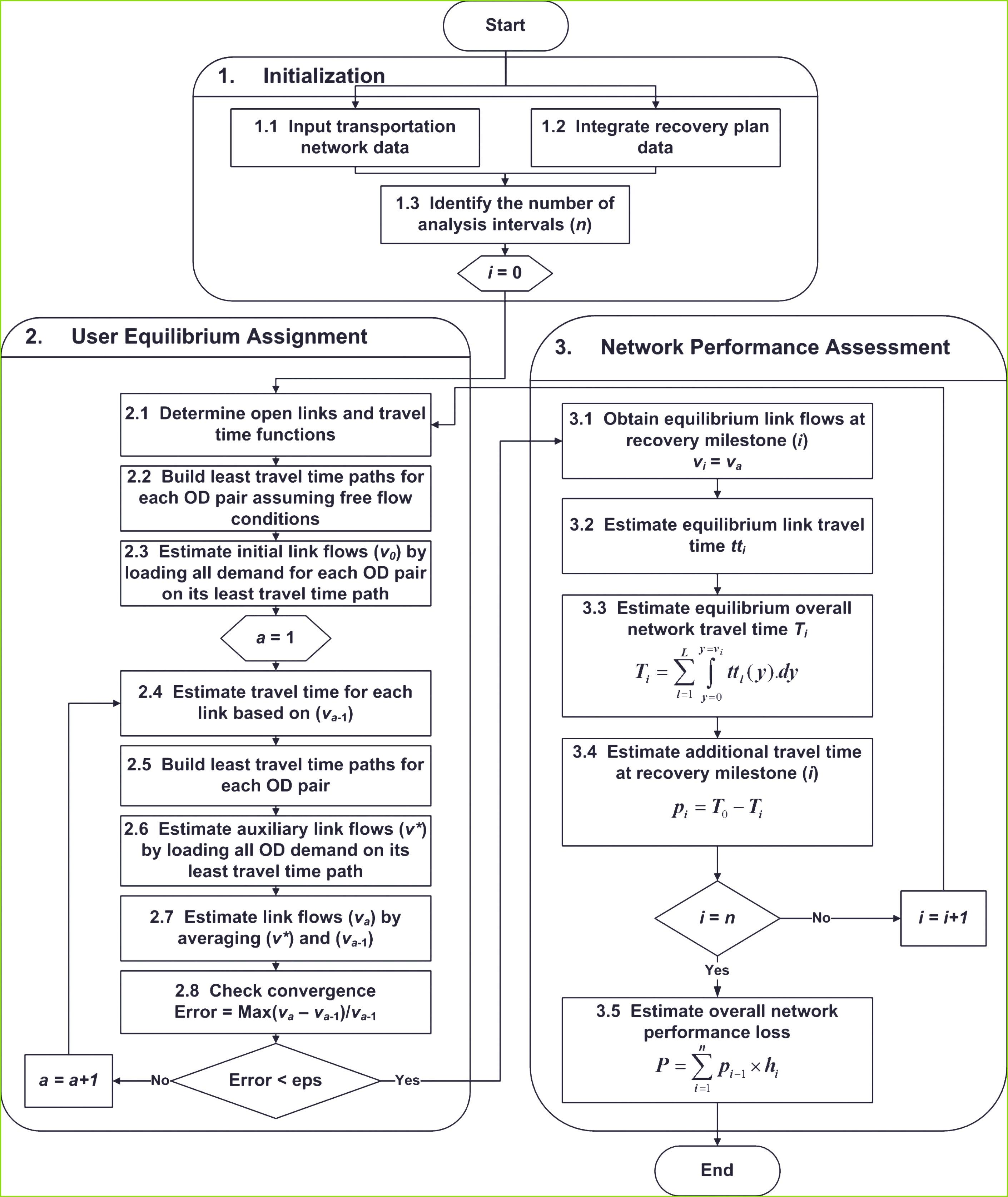 Zahlungserinnerung Vorlage Elegant Zweite Mahnung Muster Inspirierend Nebenkostenabrechnung Vorlage