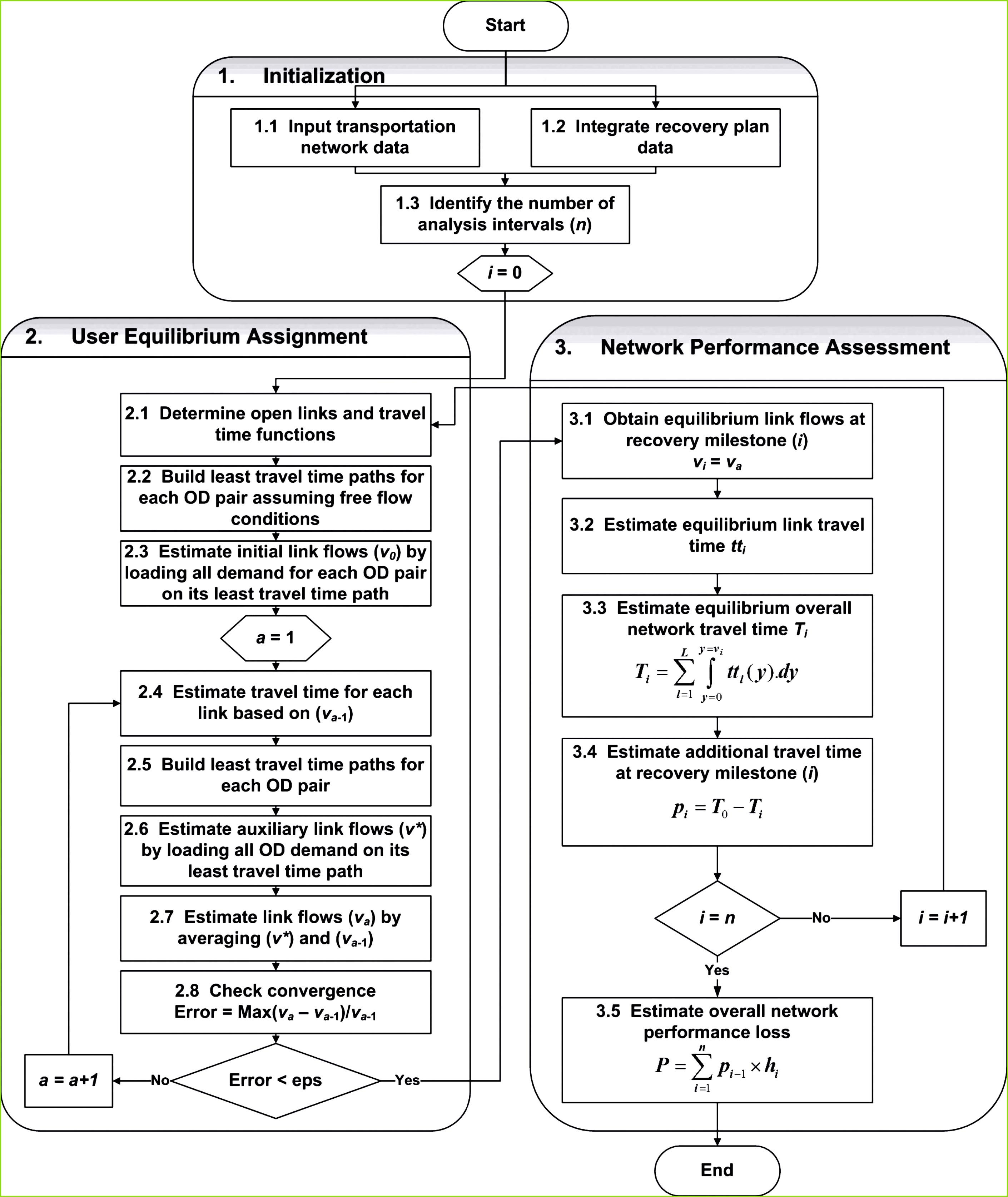Zweite Mahnung Muster Inspirierend Nebenkostenabrechnung Vorlage Vermieter