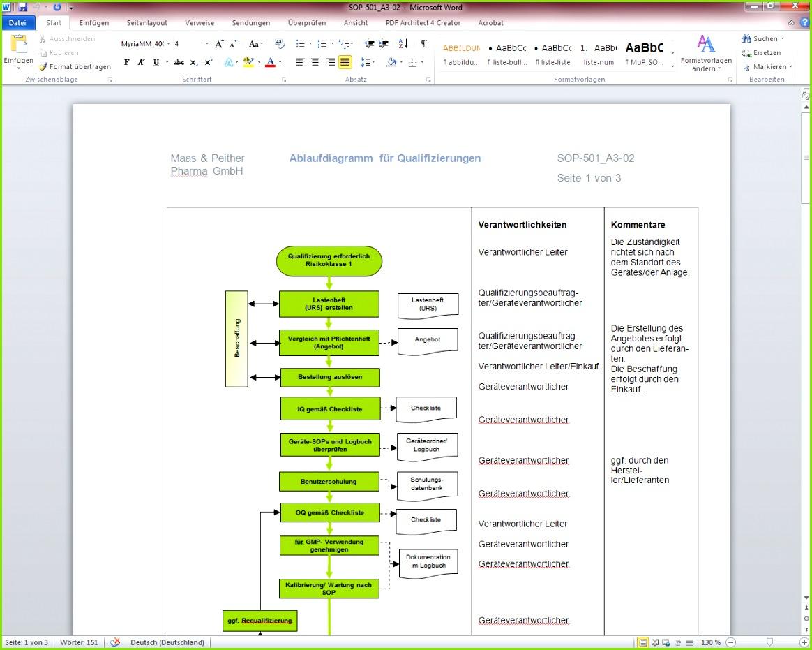 SOP 501 Qualifizierung von Anlagen und Geräten