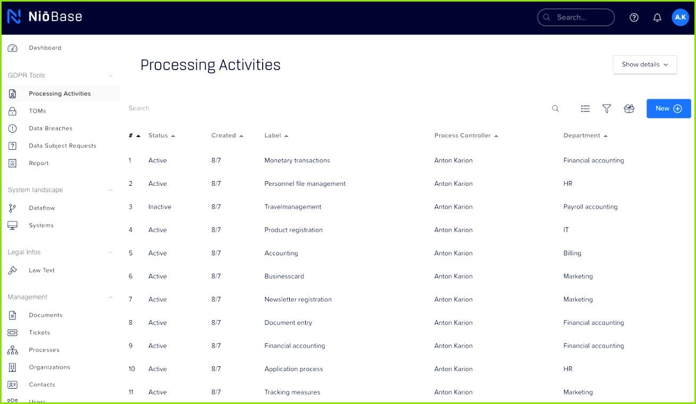 s niobase processing activities list · Akarion NiōBase – Verzeichnis der Verarbeitungstätigkeiten