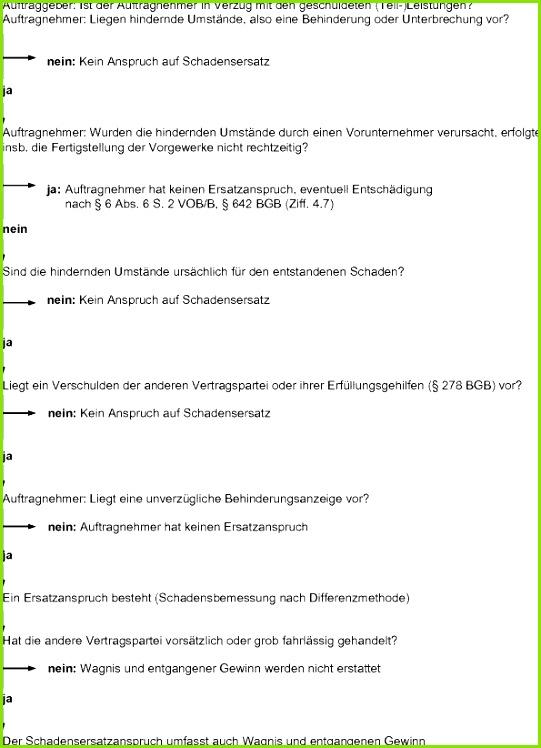 4 6 7 Ablaufdiagramm Schadensersatzanspruch § 6 Abs 6 VOB B