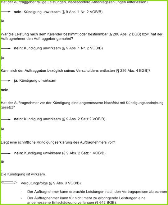 7 3 5 Ablaufdiagramm Kündigung bei Verzug § 9 Abs 1 Nr 2 VOB B