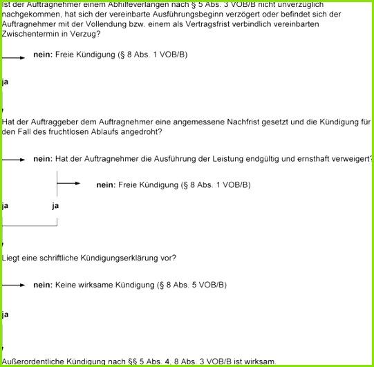 6 6 6 Ablaufdiagramm Kündigung bei Verzug §§ 5 Abs 4 8 Abs 3 VOB B