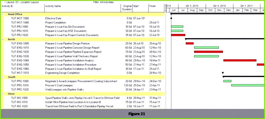 it projektplanung vorlage of genial it dokumentation vorlage omnomgno ansprechend it projektplanung vorlage