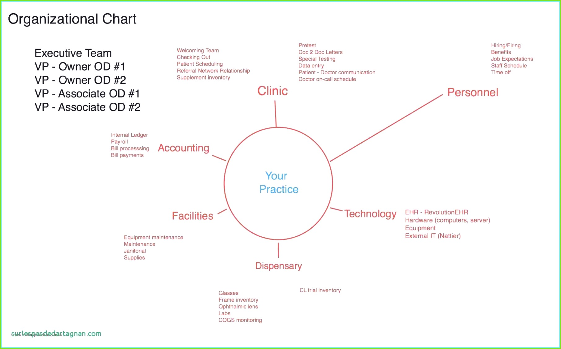 Powerpoint Vorlagen Microsoft Luxury Microsoft fice Timeline Template