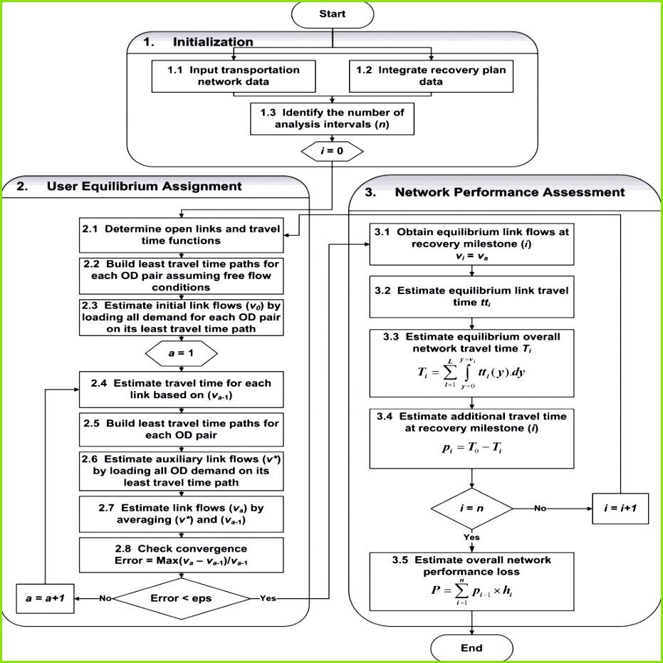 Mietvertrag Pauschale Nebenkosten Muster In Bezug Auf Zweite Mahnung Muster Inspirierend Nebenkostenabrechnung Vorlage