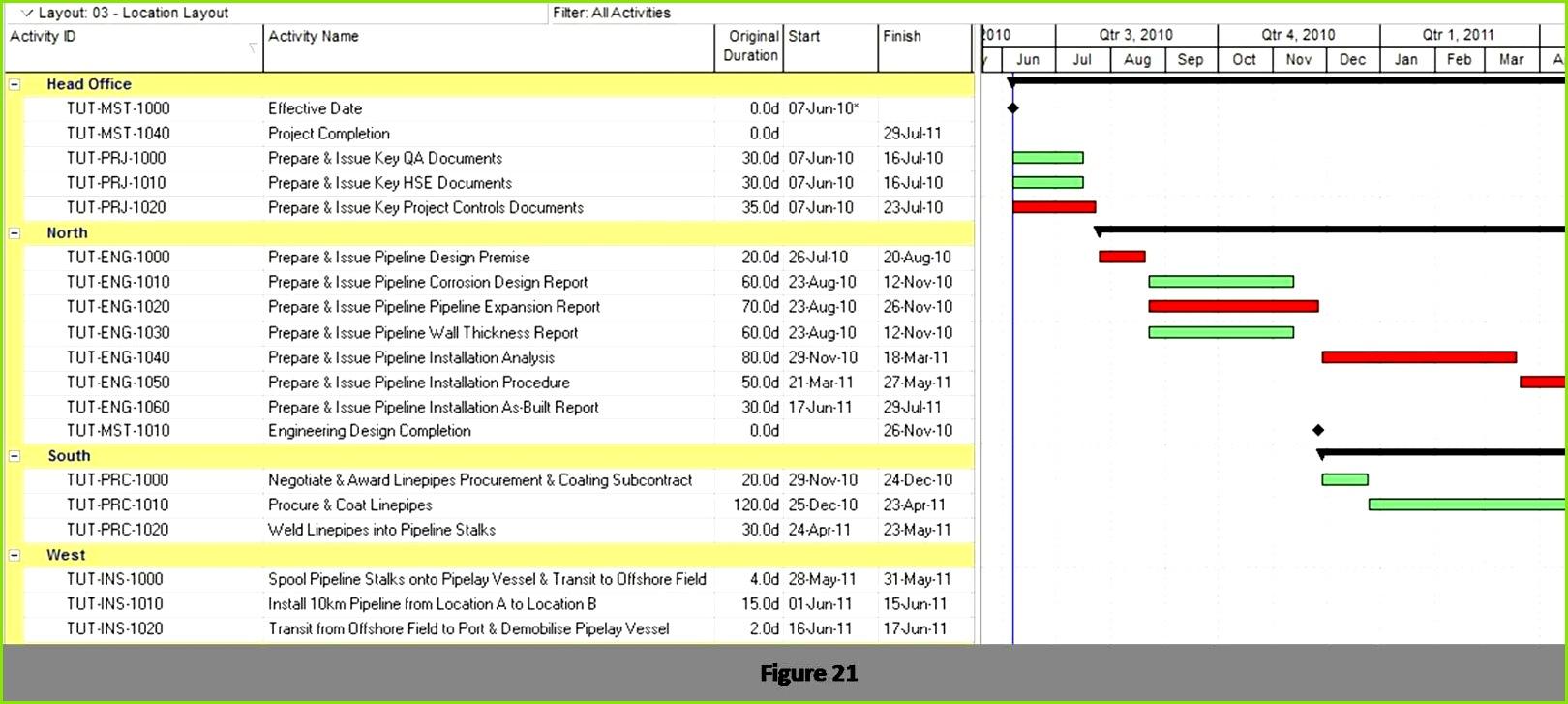 Pflichtenheft Vorlage Druckbare 74 Beispiel Excel Vorlage Einnahmen Ausgaben Schön 34 Druckbare Pflichtenheft Vorlage