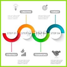 prozess Infografik Design Vorlage und Marketing Icons Vorlage für Diagramm