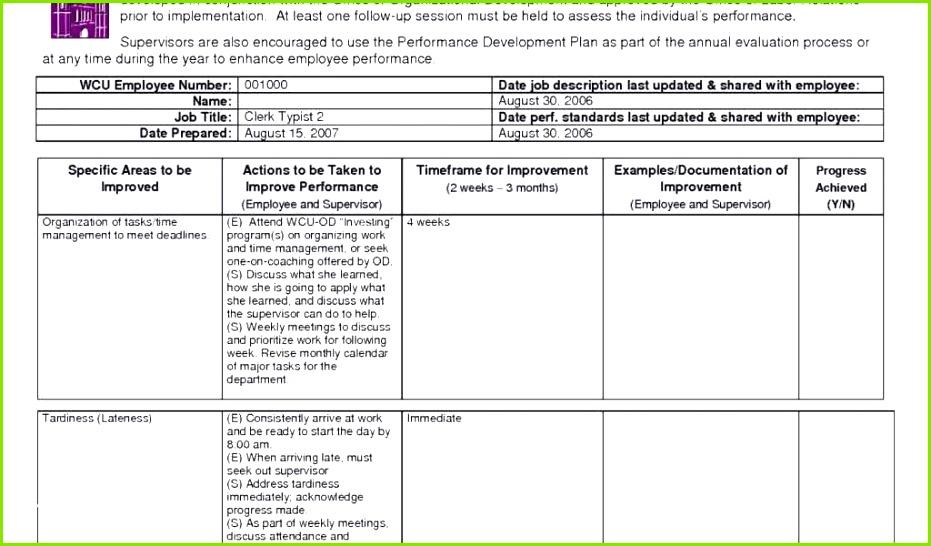 Finanzplan Vorlage Excel Kostenlos Beispiel Reisekostenabrechnung Realistisch Verpflegungsmehraufwand Excel Vorlage Kostenlos Verpflegungsmehraufwand