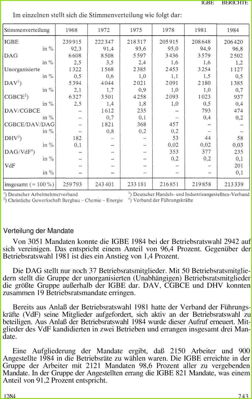Betriebsratswahlen Vorbemerkungen Wahlbeteiligung Pdf Kostbare Stimmzettel Vorlage Personenwahl