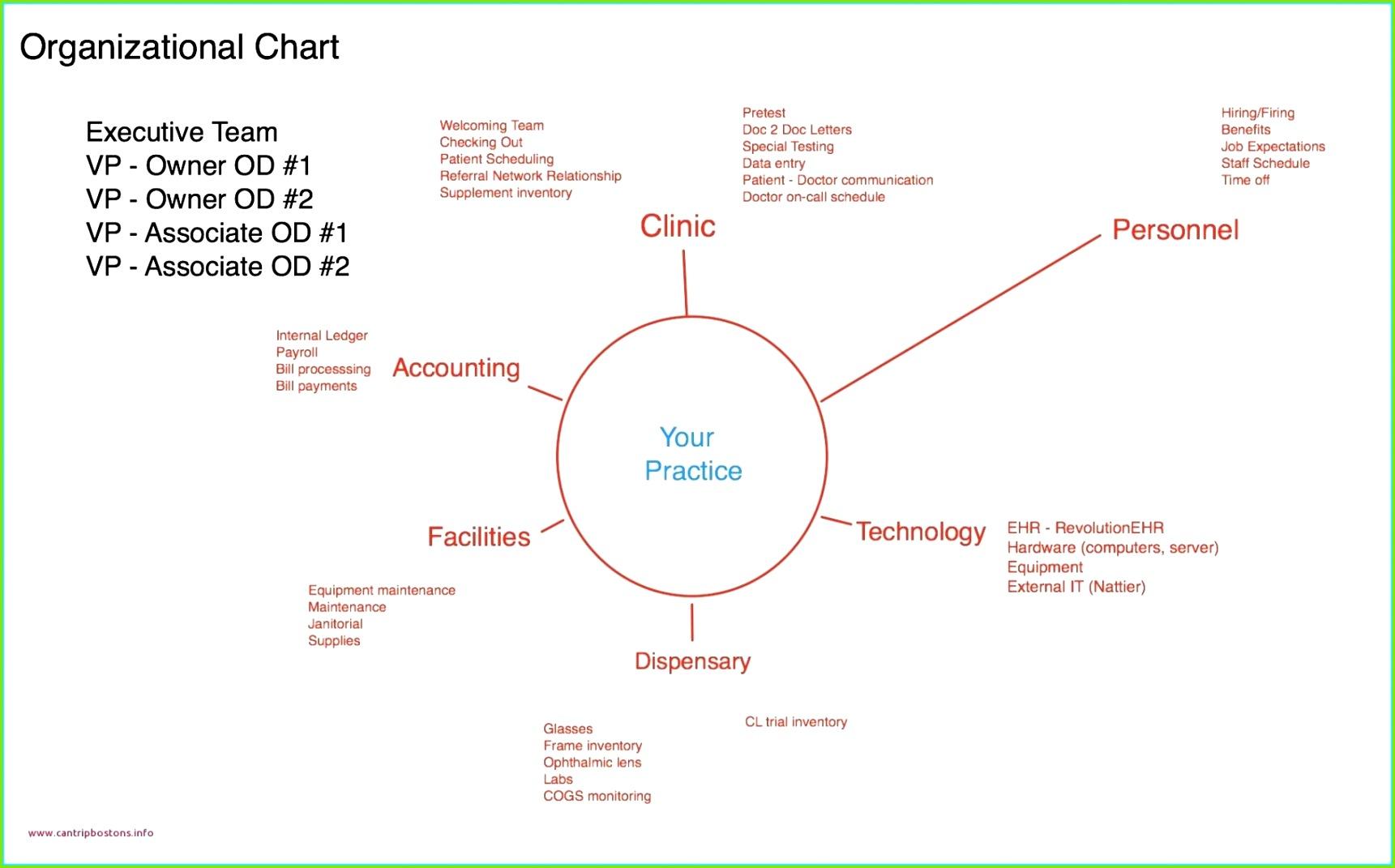 Diagramm In Word Erstellen lebenslauf word vorlage neu venn diagram in word – schön venn