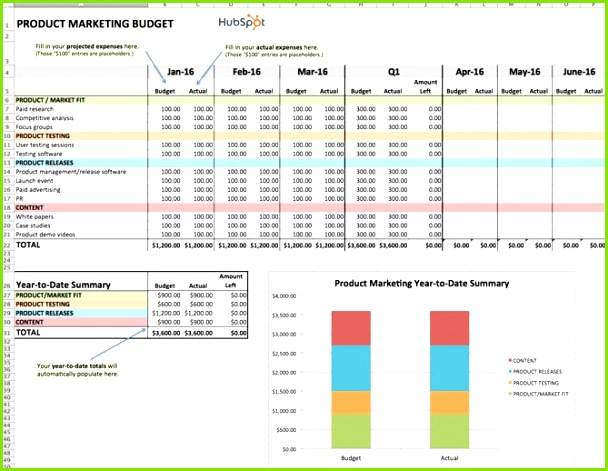 Marketing Bud Sample Amazing Design Marketing Bud Template] 12 Free Marketing Bud Templates How