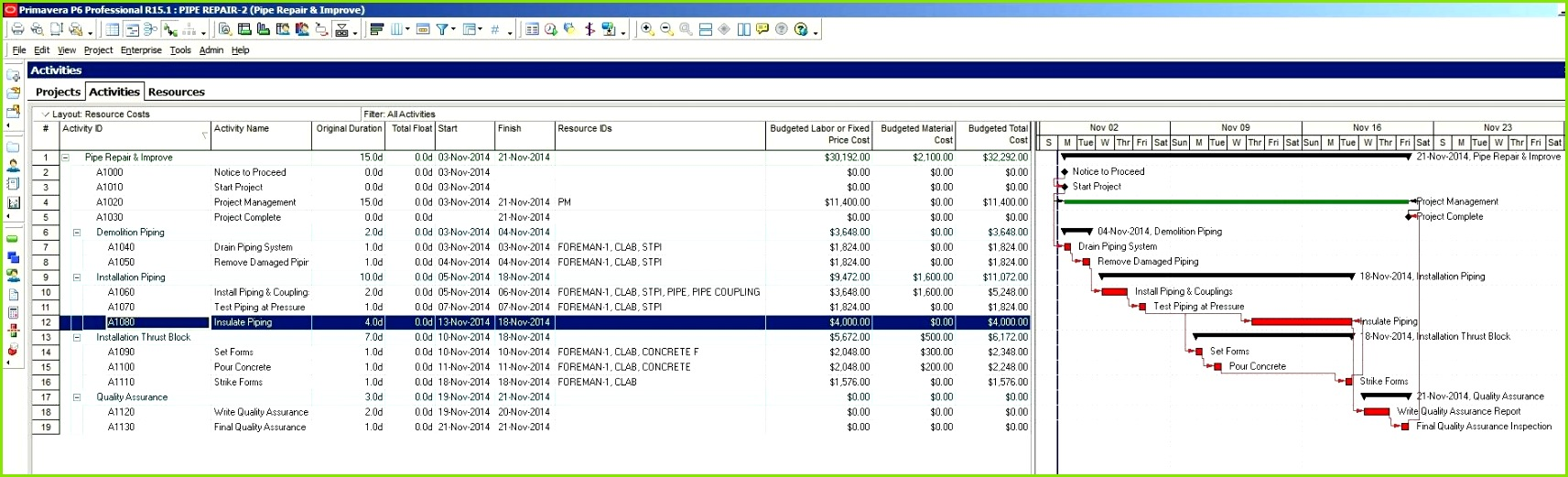 Marketing Bud Sample Amazing Design Template Microsoft Excel Bud Template
