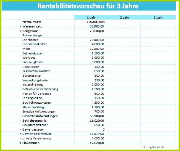 hervorragend rentabilitatsvorschau rentabilitatsplan finanzplan von rentabilitatsvorschau vorlage