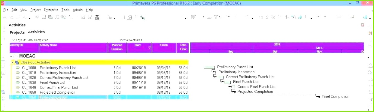 free collection gantt chart powerpoint template new new c2a2c28be280a0c285 timeline template 0d example